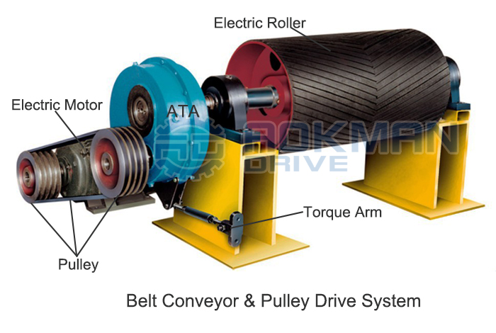 ATA Series Shaft Mounted Gearbox & Gear Reducer